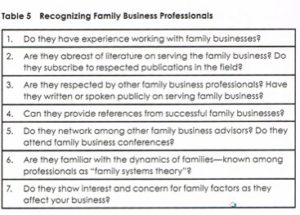 A chart by John Ward to help people find the right family business advisors